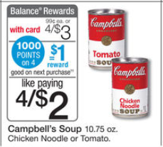 campbells shopper