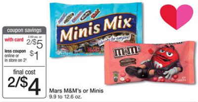 shopper MMs Bags