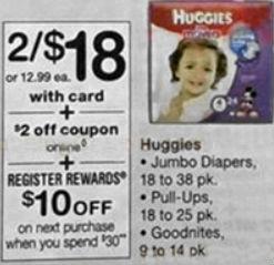 Huggies - Walgreens Ad 10-22-17