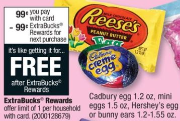 chocolates de Easter - CVS Ad 3-18-18