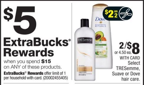 Shampoo Dove - CVS Ad 6-10-18